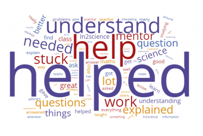 Word cloud generated from students' comments.